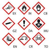 Pictogrammes des produits dangereux